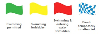 Algarve beach flag safety system
