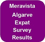 Meravista Algarve Expat Survey Results